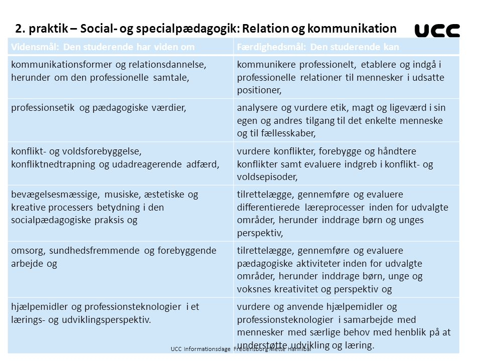 2. praktik – Social- og specialpædagogik: Relation og kommunikation