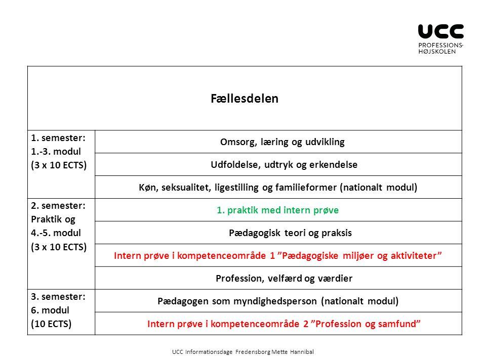 Fællesdelen Omsorg, læring og udvikling 1. semester: 1.-3. modul