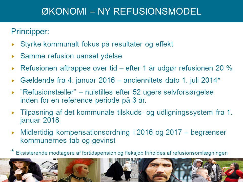 ØKONOMI – NY REFUSIONSMODEL