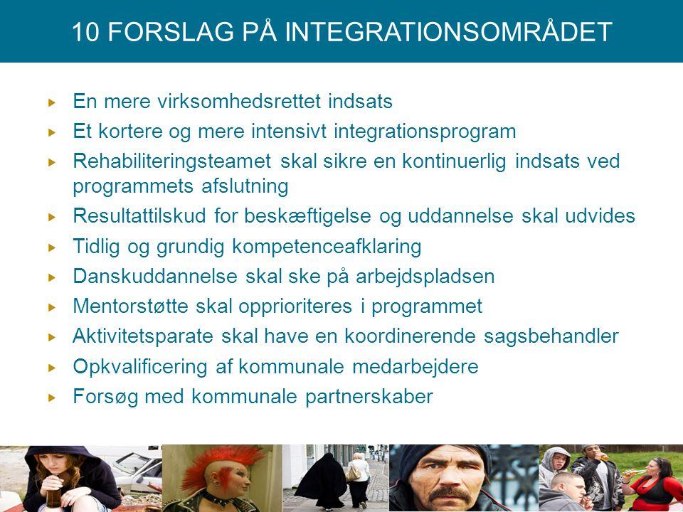 10 FORSLAG PÅ INTEGRATIONSOMRÅDET