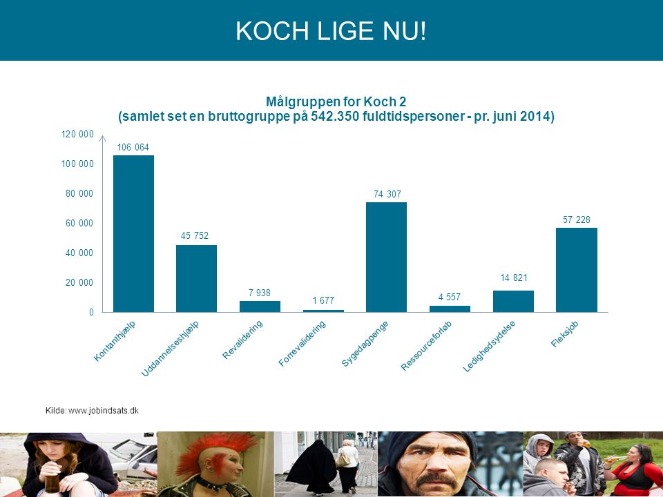 Kilde: www.jobindsats.dk