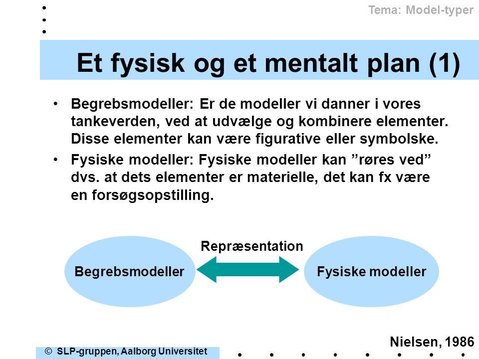 Et fysisk og et mentalt plan (1)