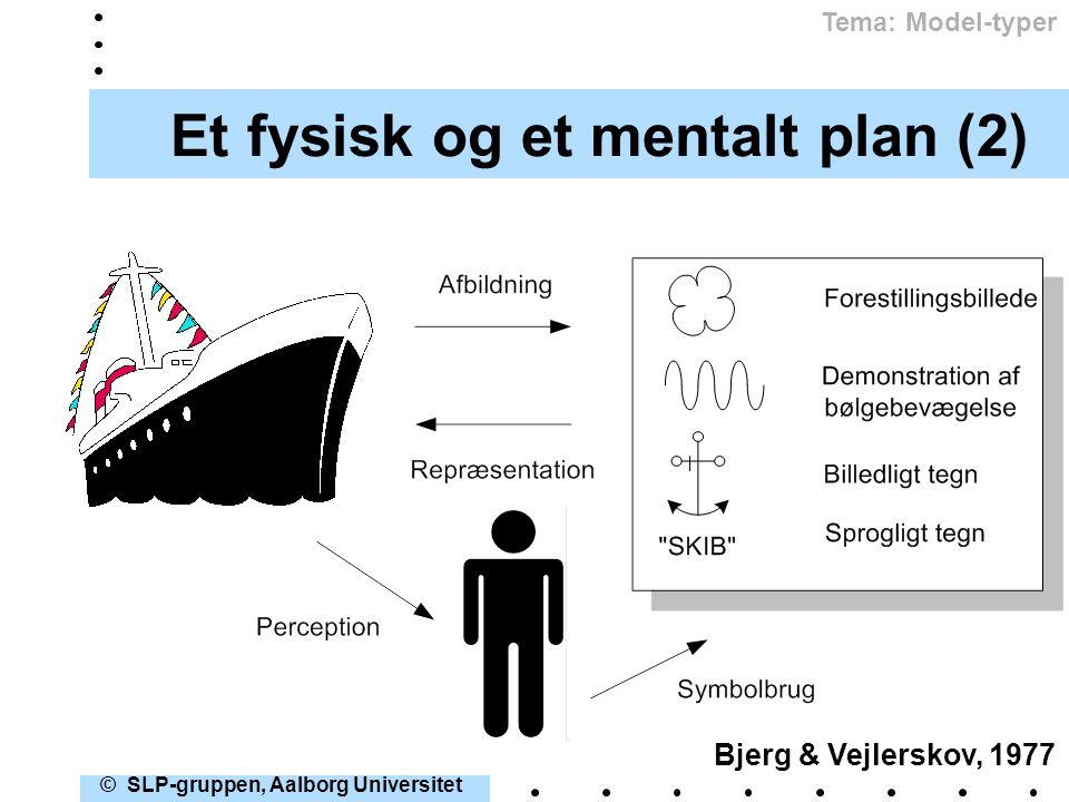 Et fysisk og et mentalt plan (2) © SLP-gruppen, Aalborg Universitet