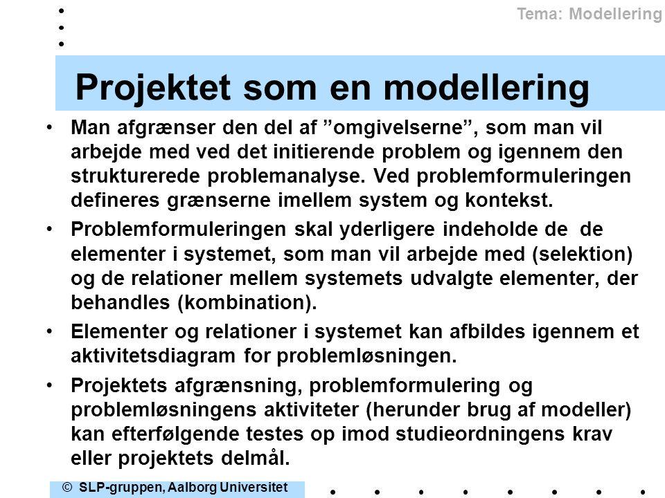Projektet som en modellering