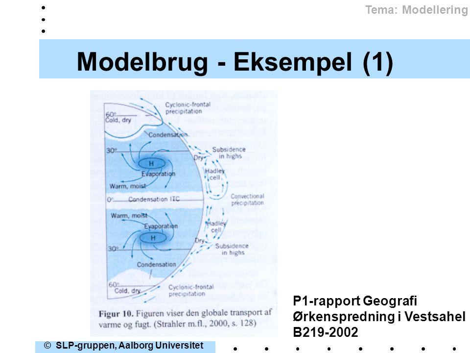 Modelbrug - Eksempel (1)