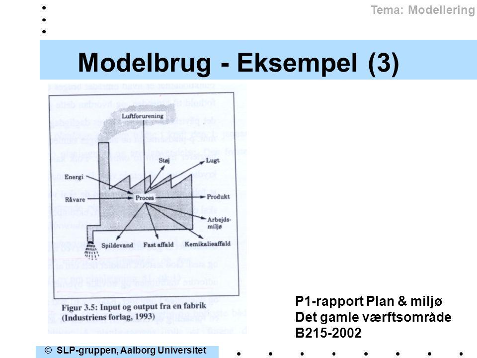 Modelbrug - Eksempel (3)