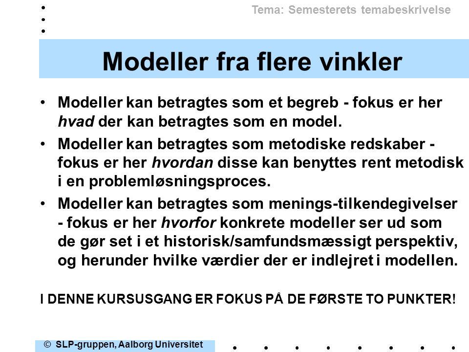 Modeller fra flere vinkler