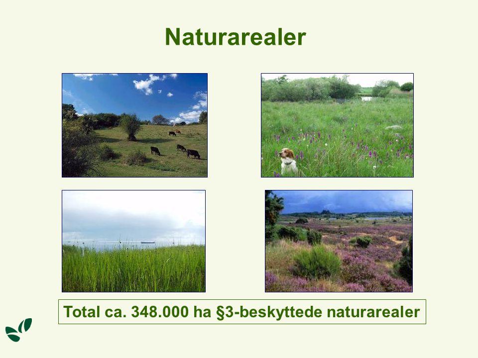 Naturarealer Total ca. 348.000 ha §3-beskyttede naturarealer