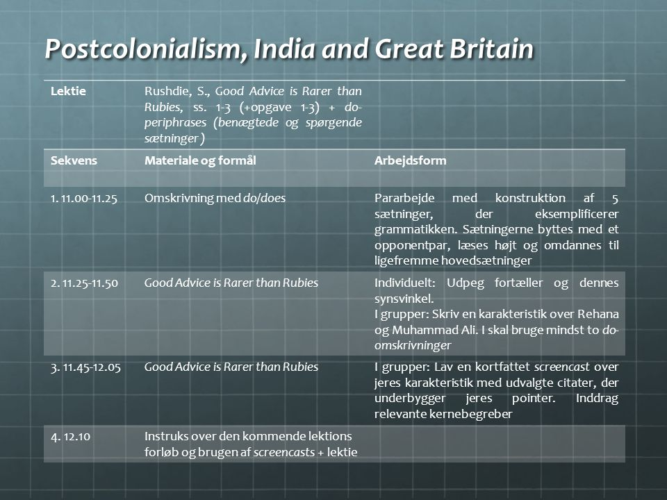 Postcolonialism, India and Great Britain