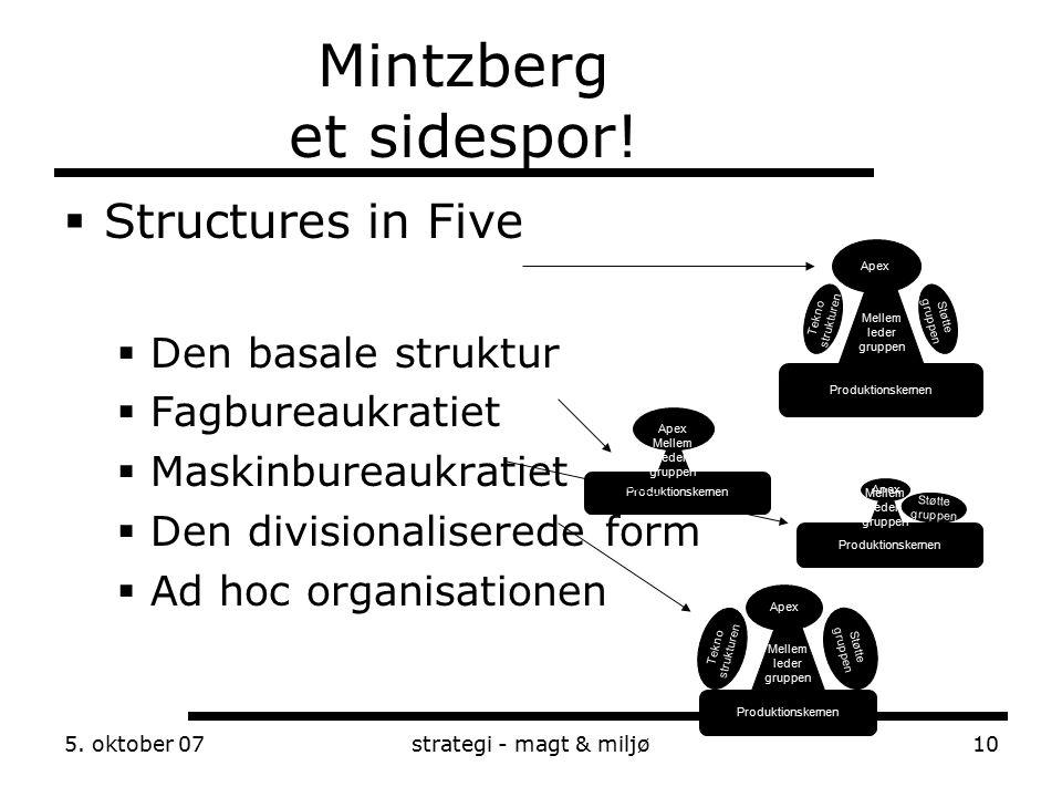 Mintzberg et sidespor! Structures in Five Den basale struktur