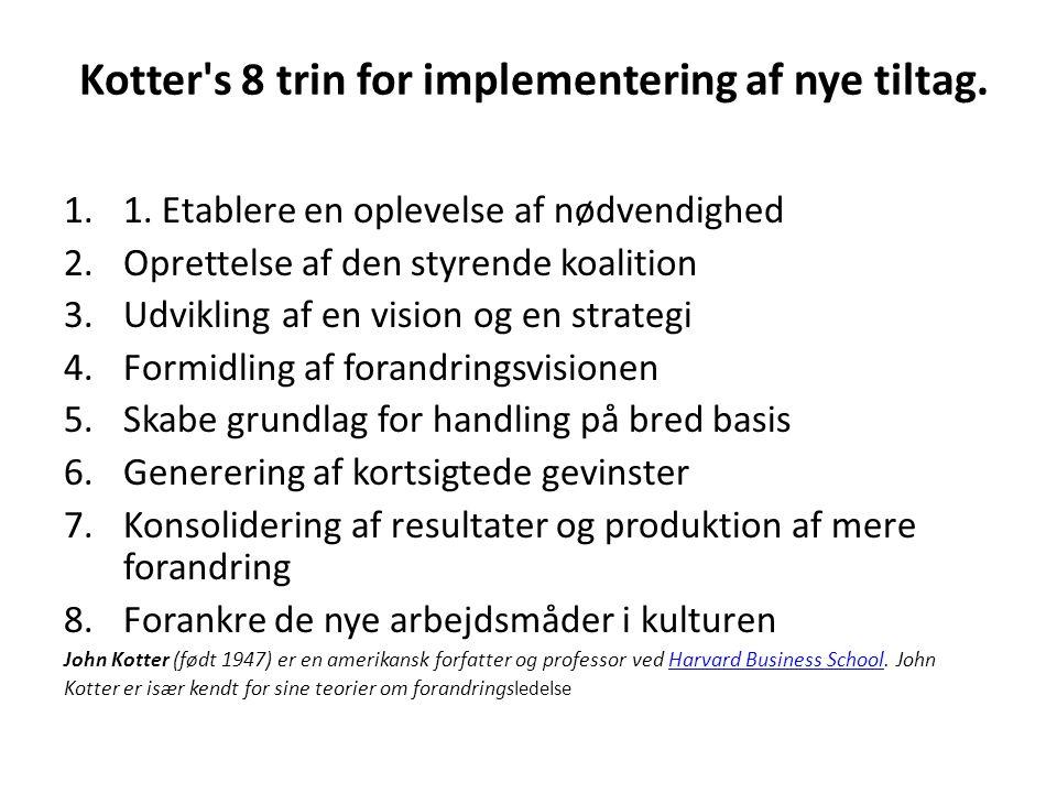Kotter s 8 trin for implementering af nye tiltag.