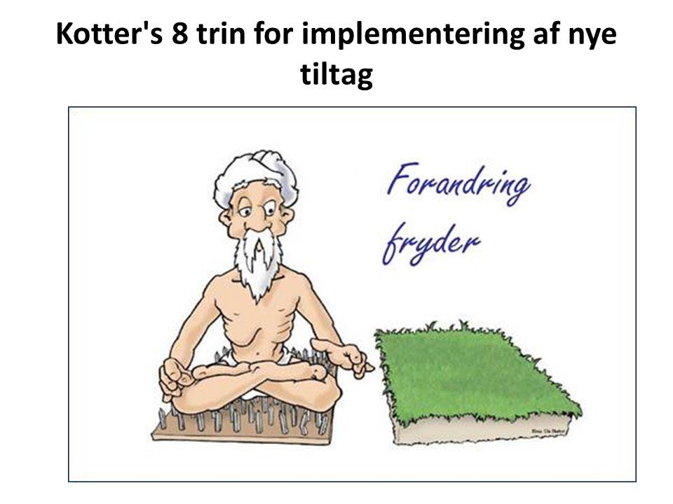 Kotter s 8 trin for implementering af nye tiltag