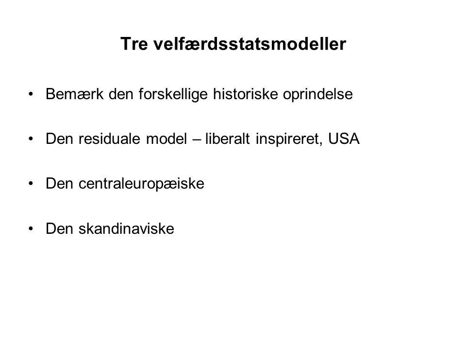 Tre velfærdsstatsmodeller