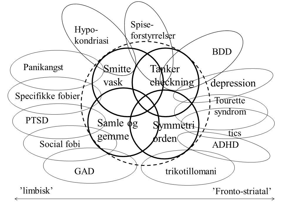 Smitte vask Tanker checkning depression Samle og gemme Symmetri orden