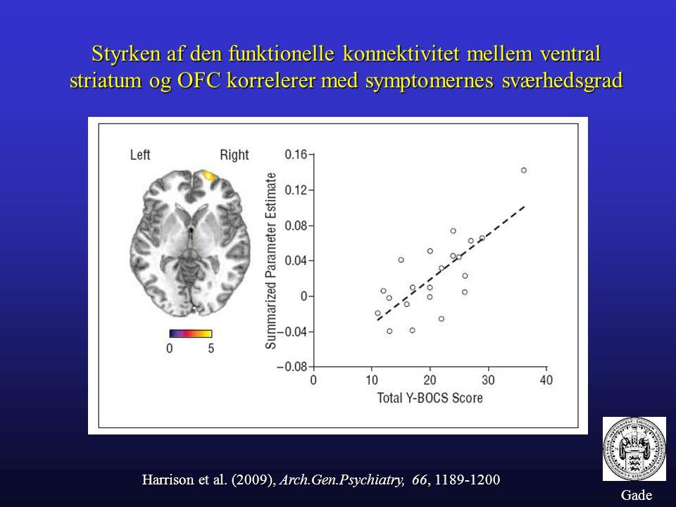 Styrken af den funktionelle konnektivitet mellem ventral striatum og OFC korrelerer med symptomernes sværhedsgrad