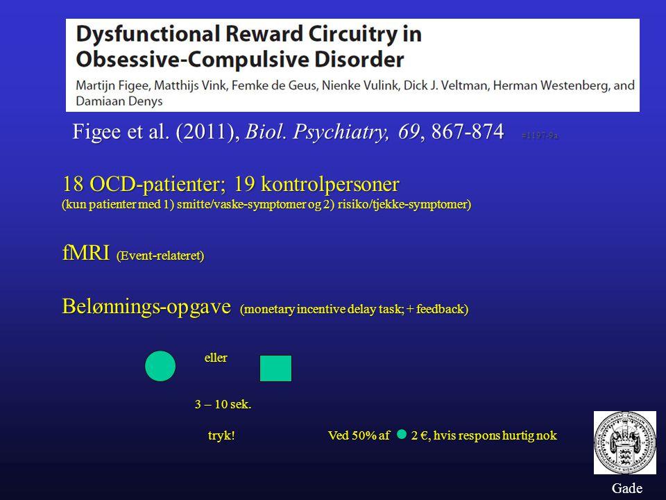 Figee et al. (2011), Biol. Psychiatry, 69, 867-874 #1197-9a