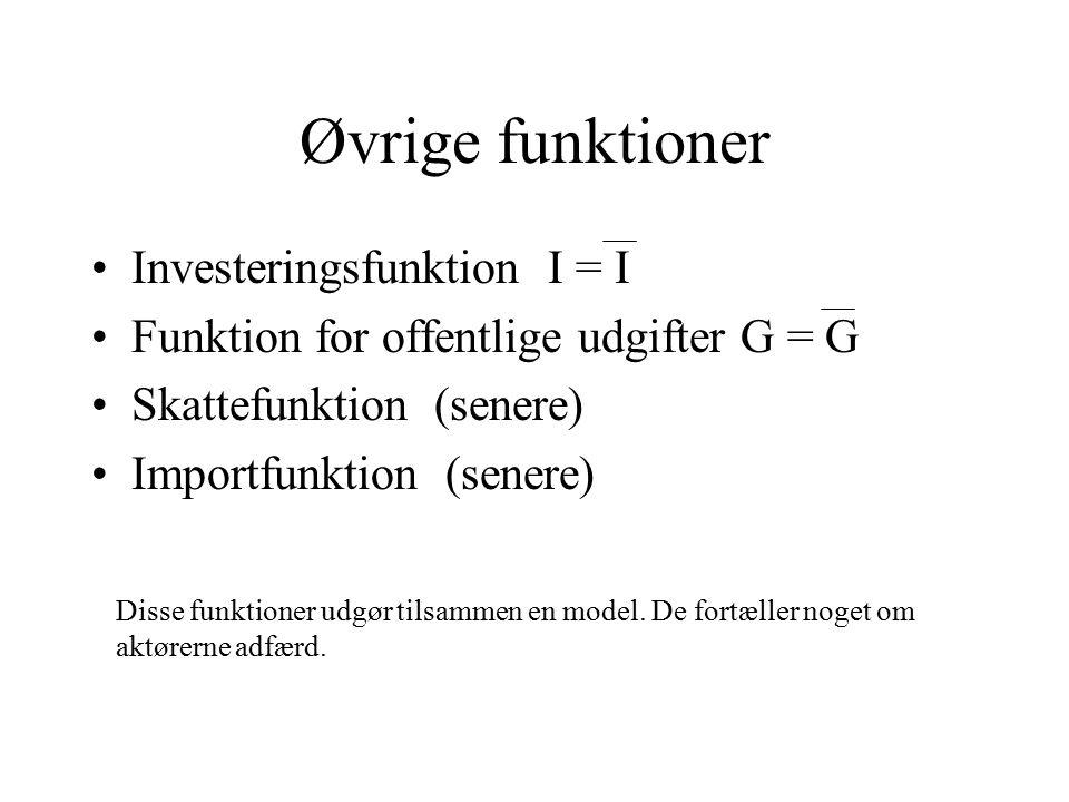 Øvrige funktioner Investeringsfunktion I = I