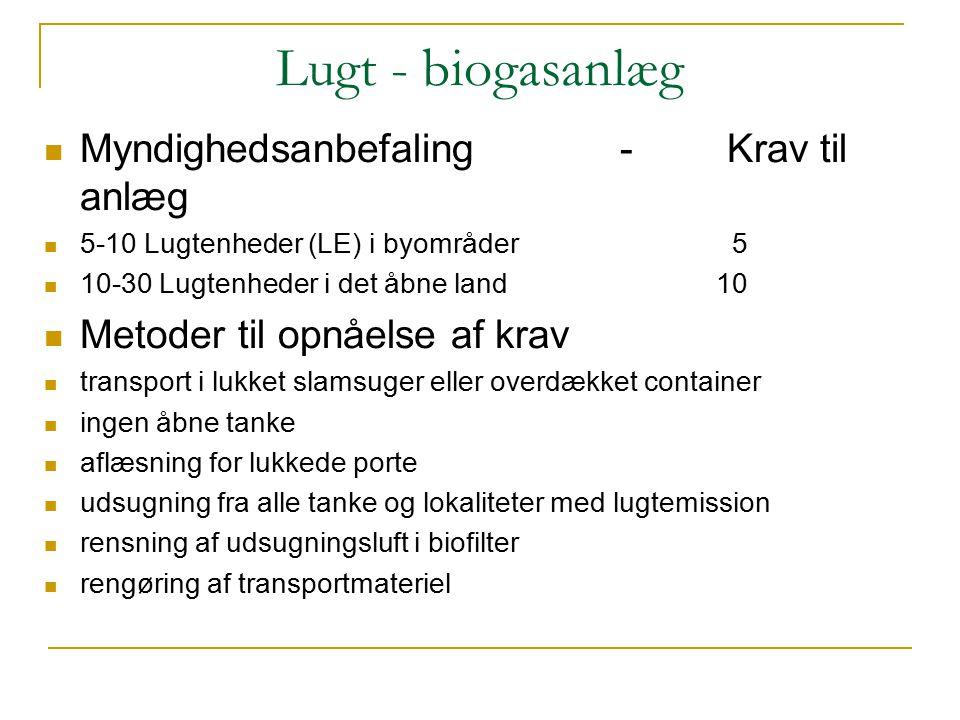 Lugt - biogasanlæg Myndighedsanbefaling - Krav til anlæg