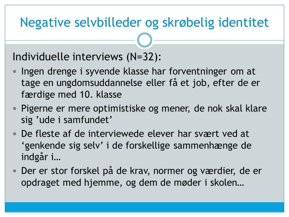 Negative selvbilleder og skrøbelig identitet