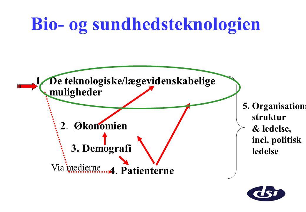 Bio- og sundhedsteknologien
