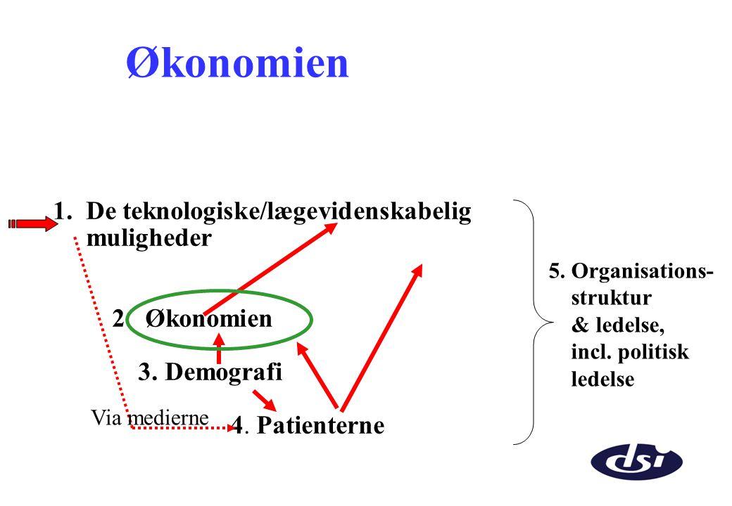 Økonomien 1. De teknologiske/lægevidenskabelig muligheder 2. Økonomien