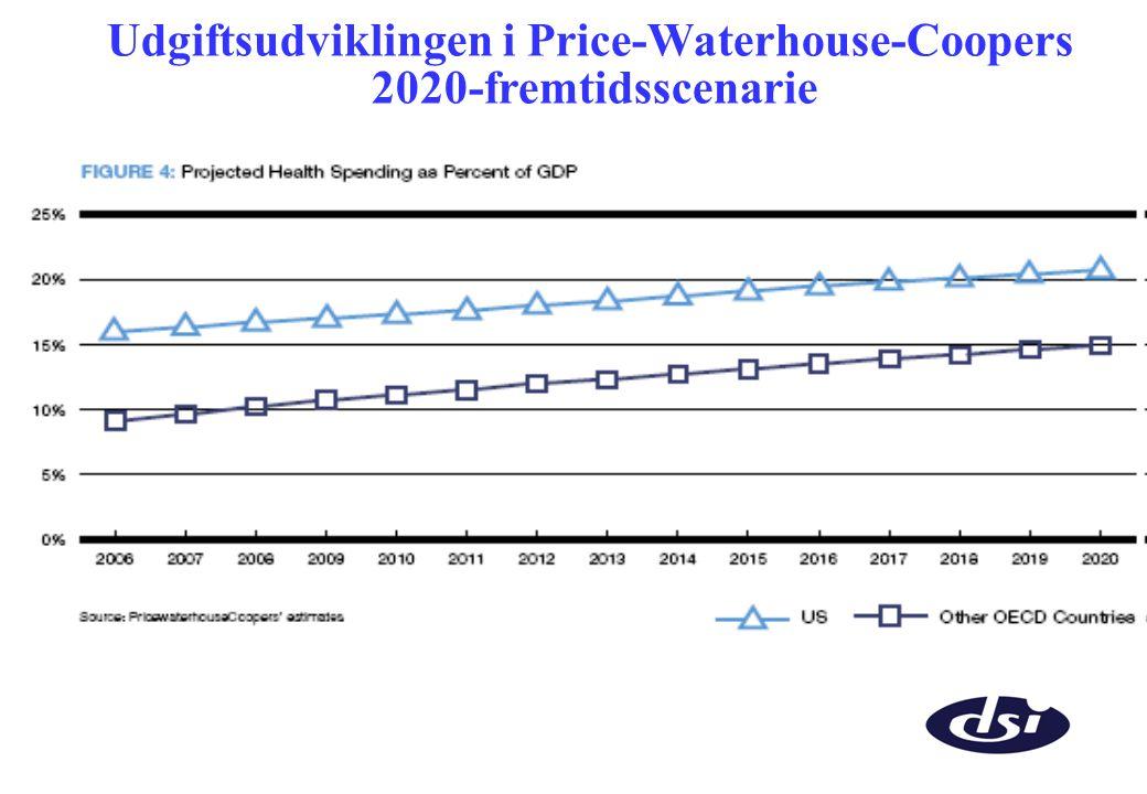 Udgiftsudviklingen i Price-Waterhouse-Coopers