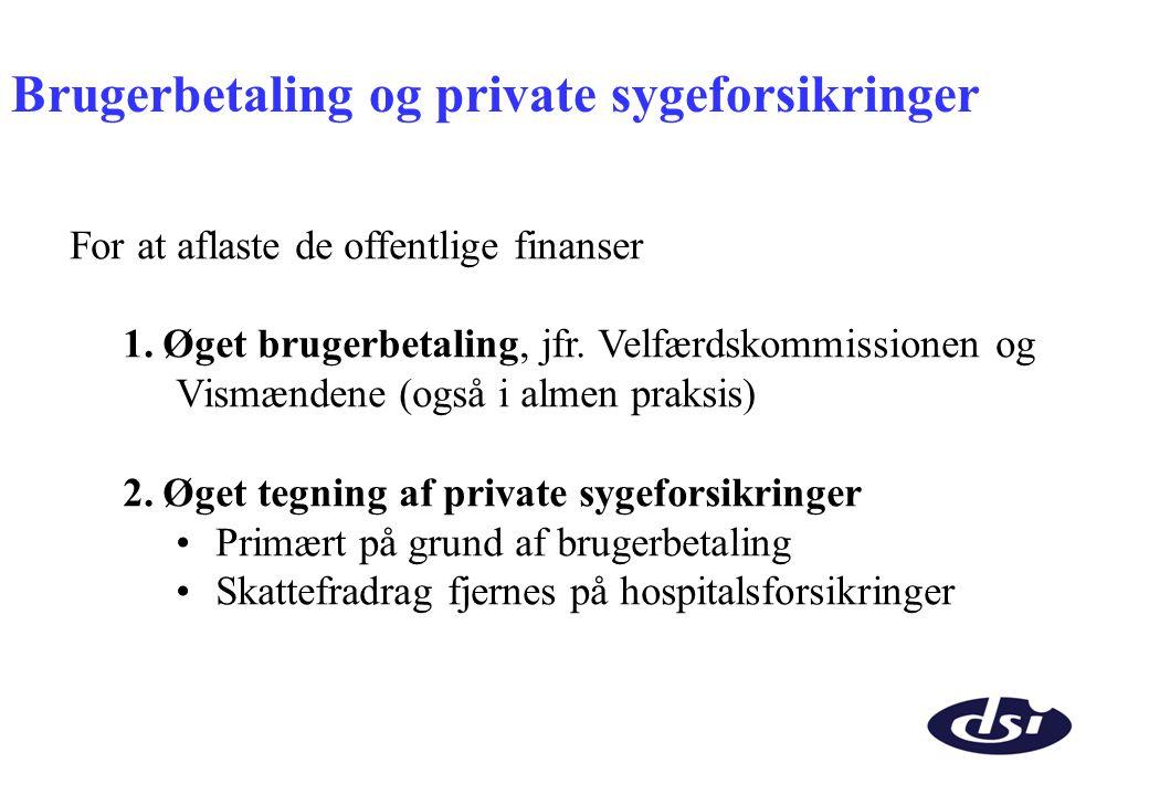 Brugerbetaling og private sygeforsikringer
