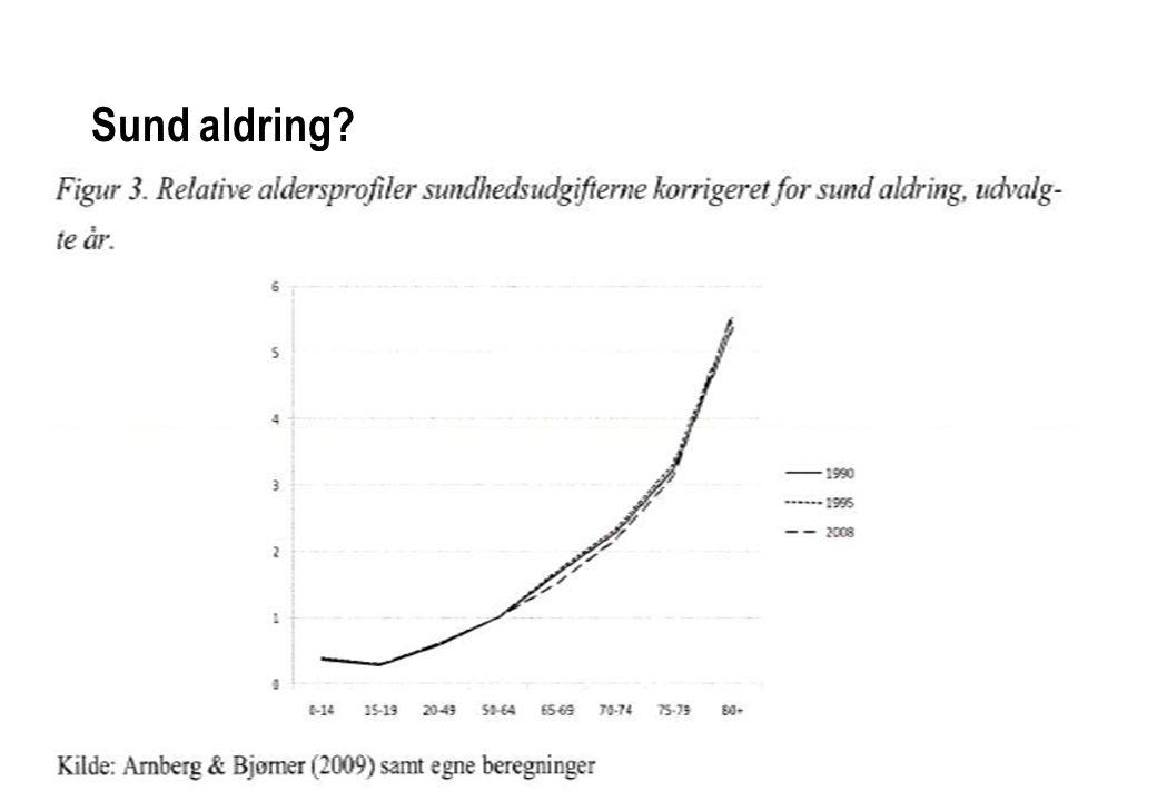 Sund aldring