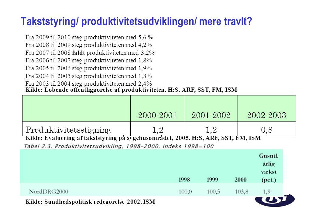 Takststyring/ produktivitetsudviklingen/ mere travlt