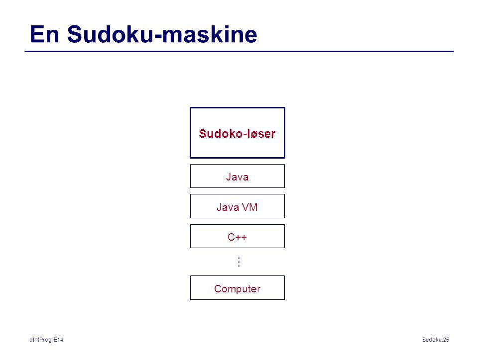 En Sudoku-maskine … Sudoko-løser Java Java VM C++ Computer