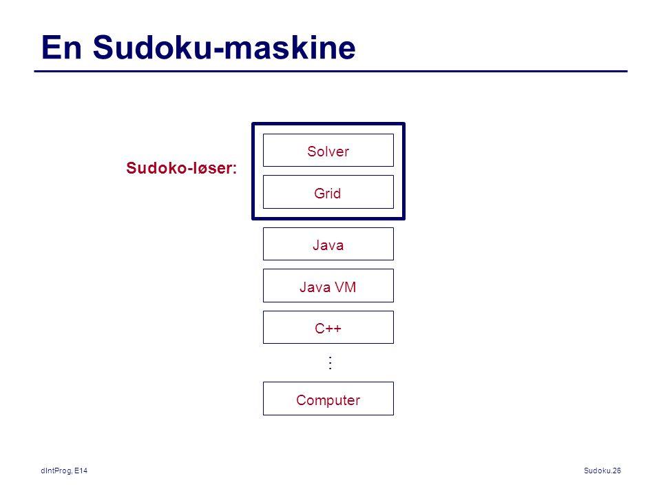 En Sudoku-maskine … Sudoko-løser: Solver Grid Java Java VM C++