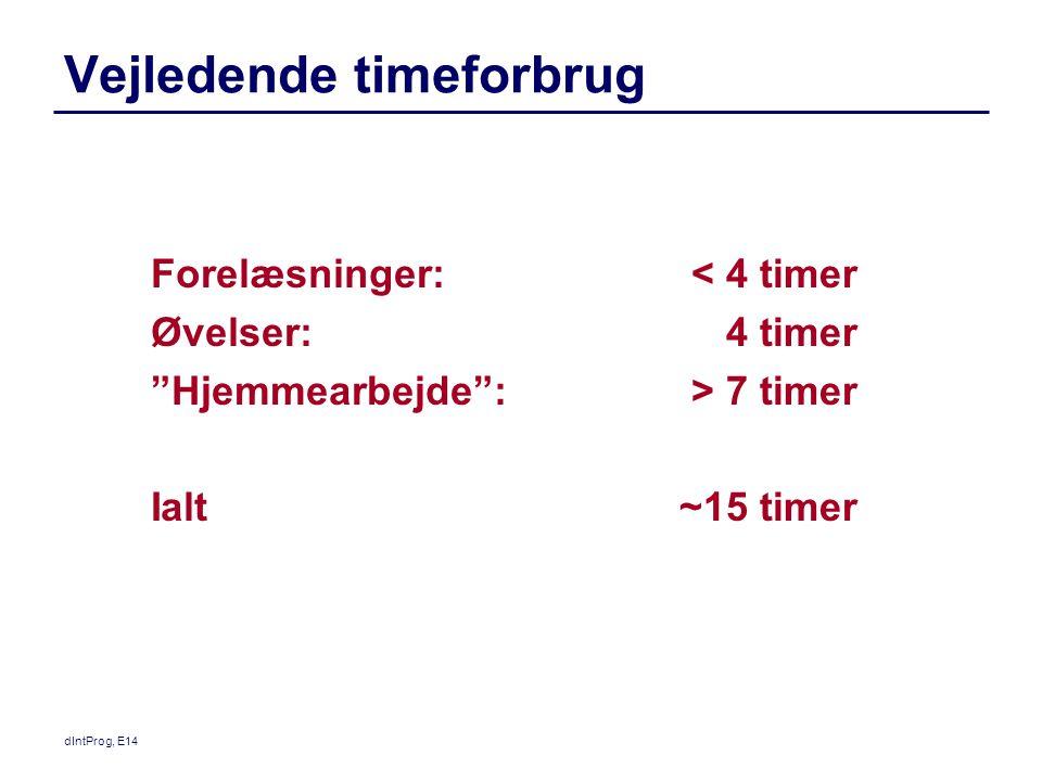 Vejledende timeforbrug