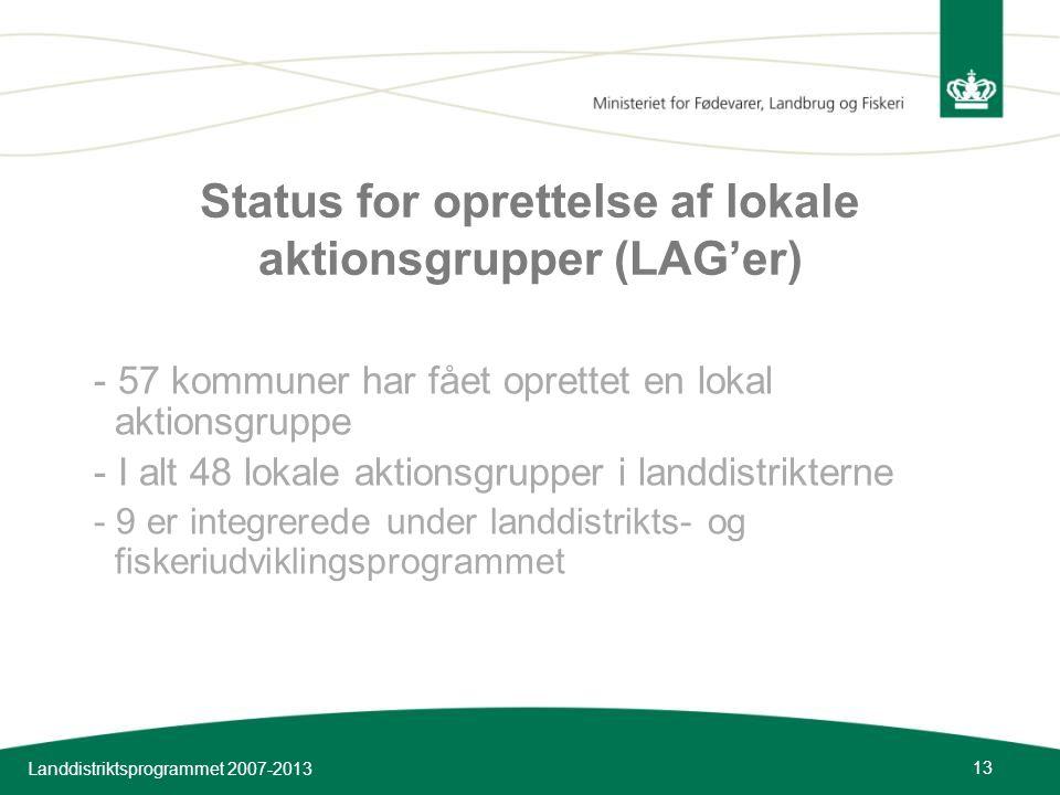 Status for oprettelse af lokale aktionsgrupper (LAG'er)