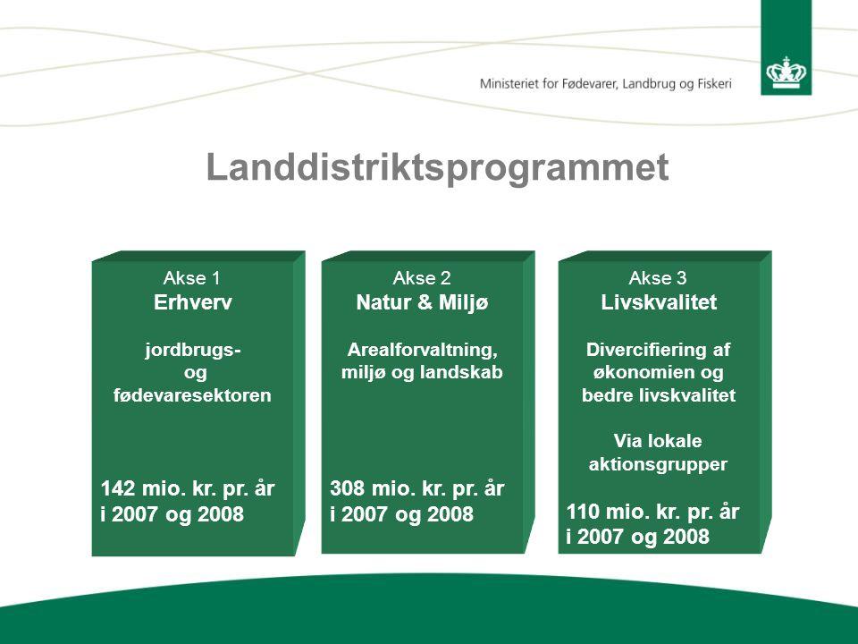 Landdistriktsprogrammet