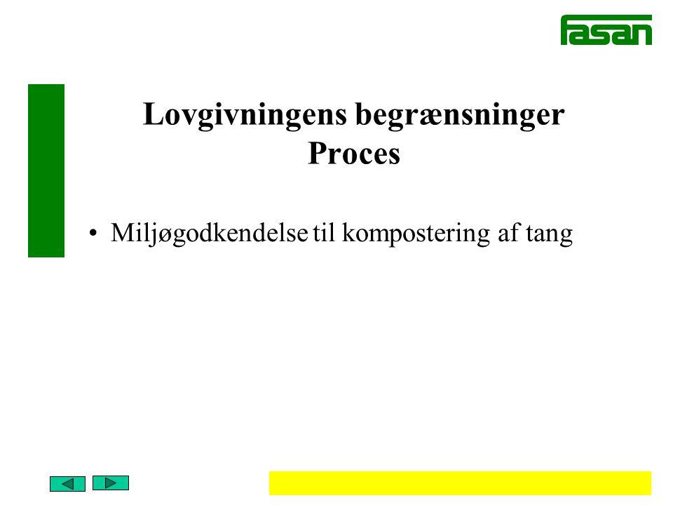 Lovgivningens begrænsninger Proces