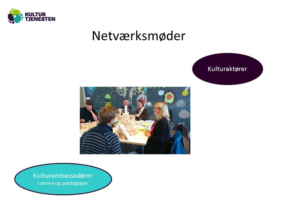 Netværksmøder Kulturaktører Kulturambassadører Lærere og pædagoger