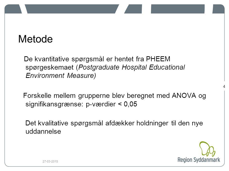 Metode De kvantitative spørgsmål er hentet fra PHEEM spørgeskemaet (Postgraduate Hospital Educational Environment Measure)