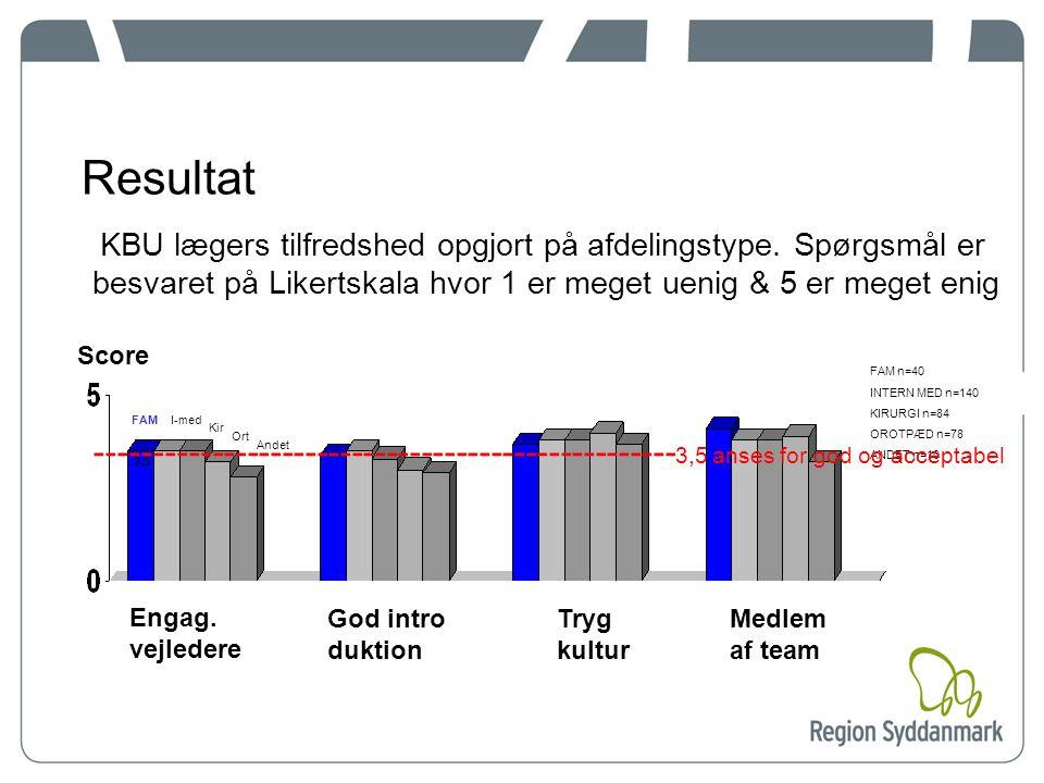 Resultat KBU lægers tilfredshed opgjort på afdelingstype. Spørgsmål er besvaret på Likertskala hvor 1 er meget uenig & 5 er meget enig.