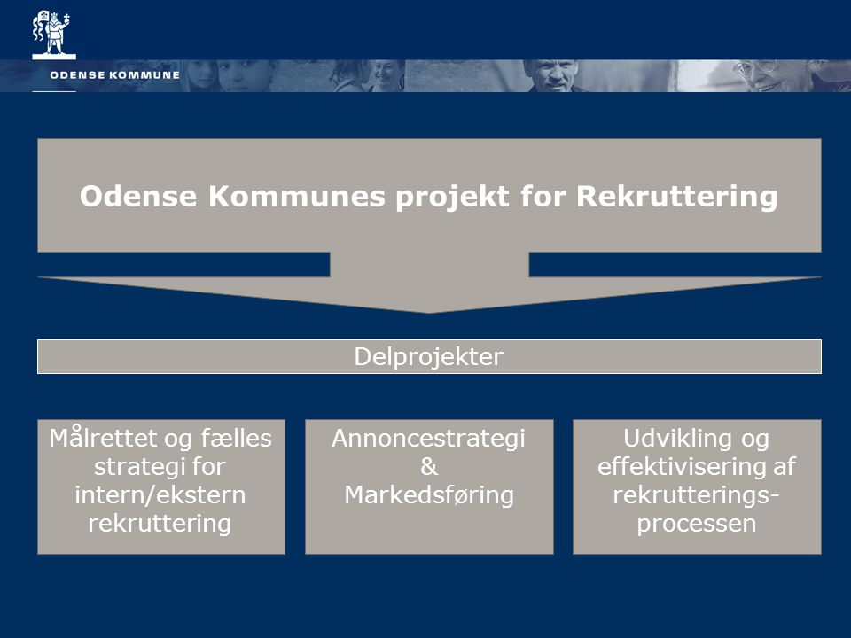 Odense Kommunes projekt for Rekruttering