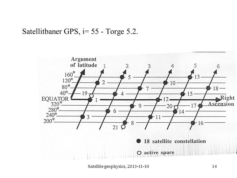 Satellitbaner GPS, i= 55 - Torge 5.2.