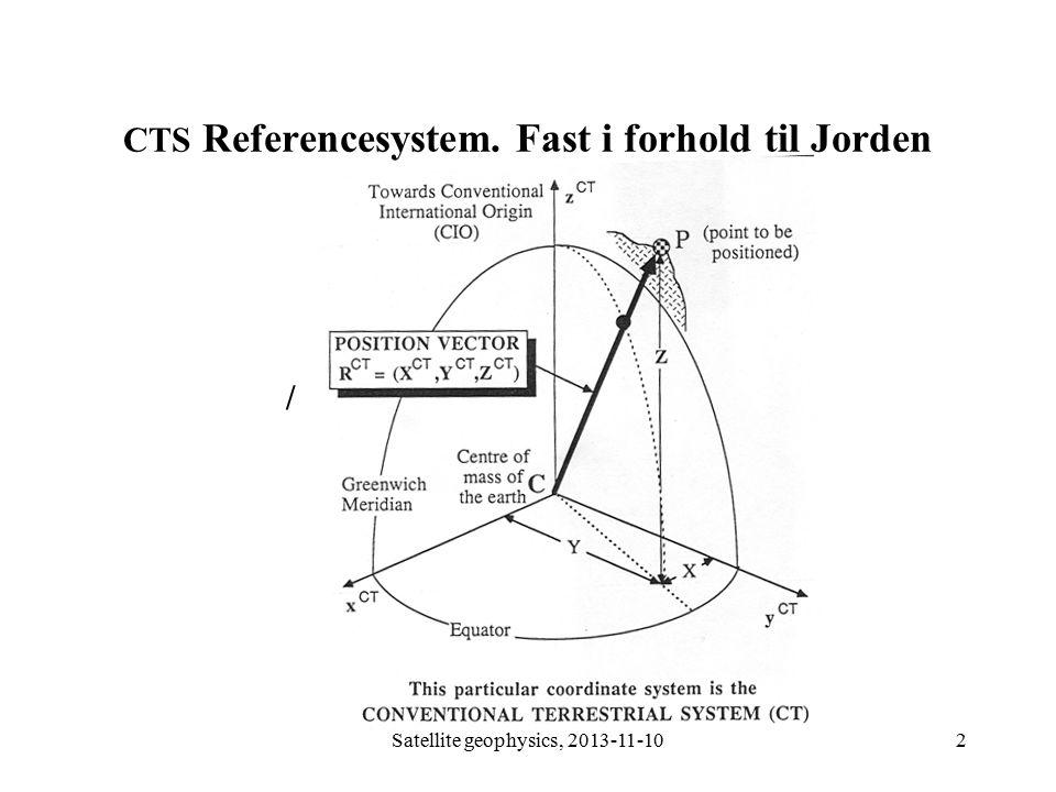 CTS Referencesystem. Fast i forhold til Jorden
