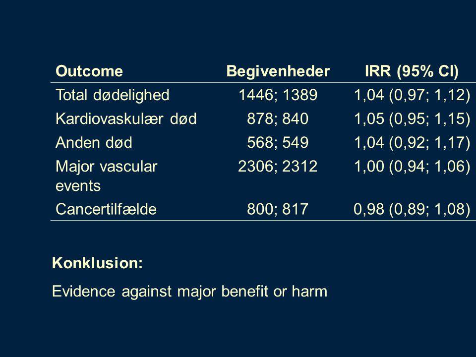 Design: Randomisering til vitaminer eller placebo.