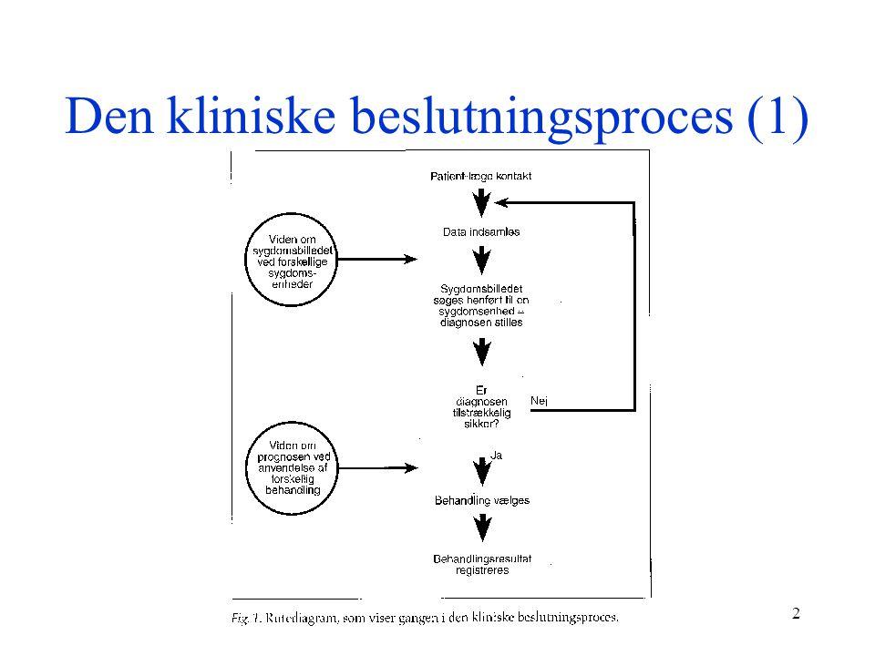 Den kliniske beslutningsproces (1)