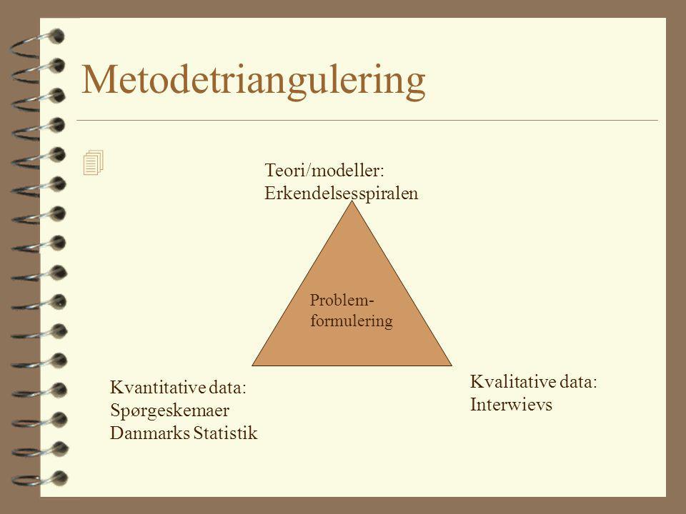 Metodetriangulering Teori/modeller: Erkendelsesspiralen