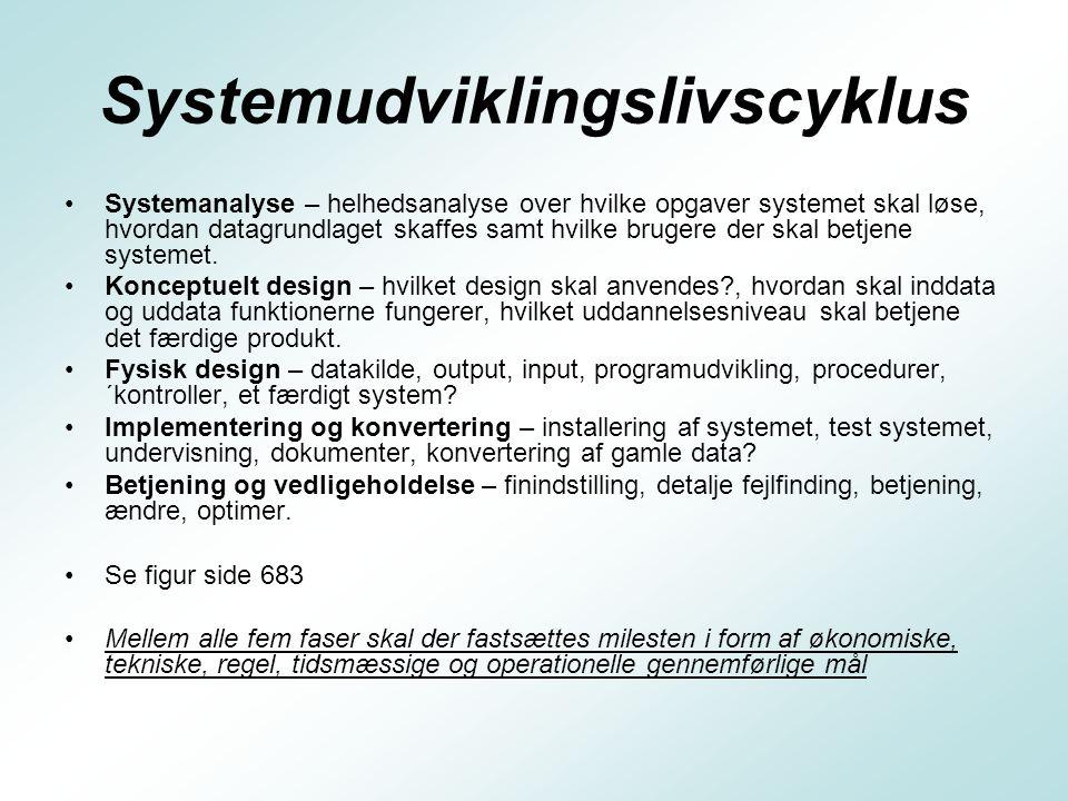 Systemudviklingslivscyklus