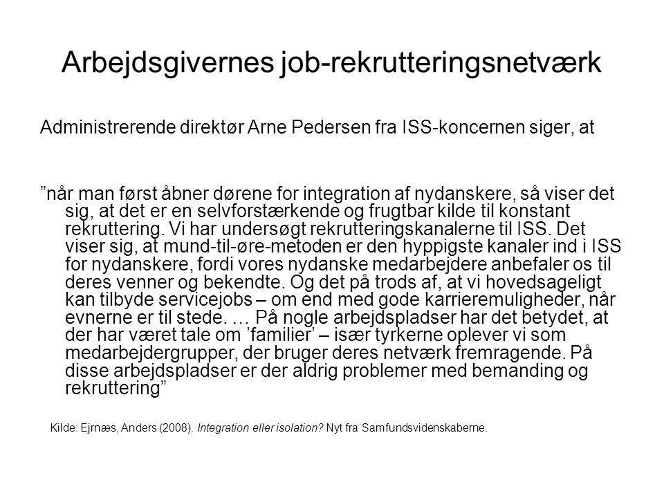 Arbejdsgivernes job-rekrutteringsnetværk