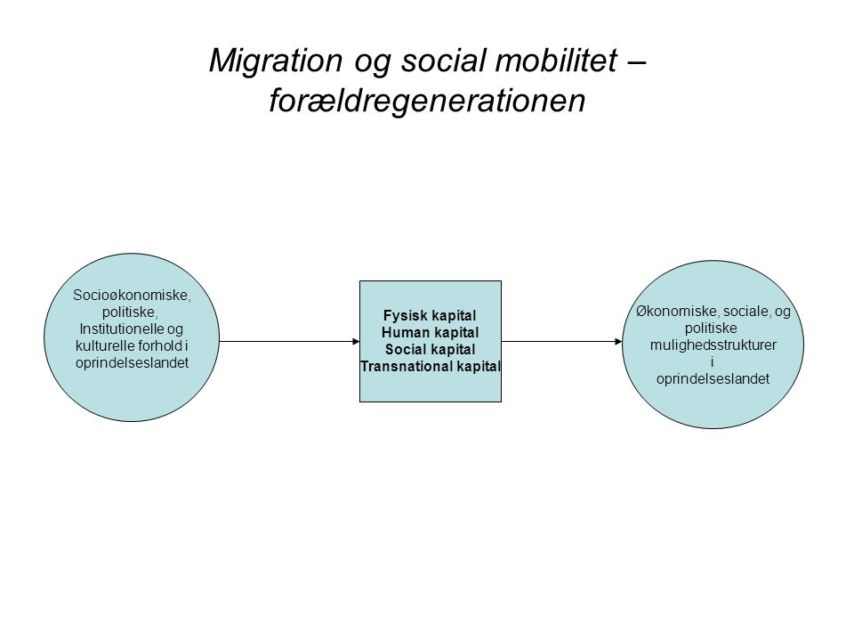 Migration og social mobilitet – forældregenerationen