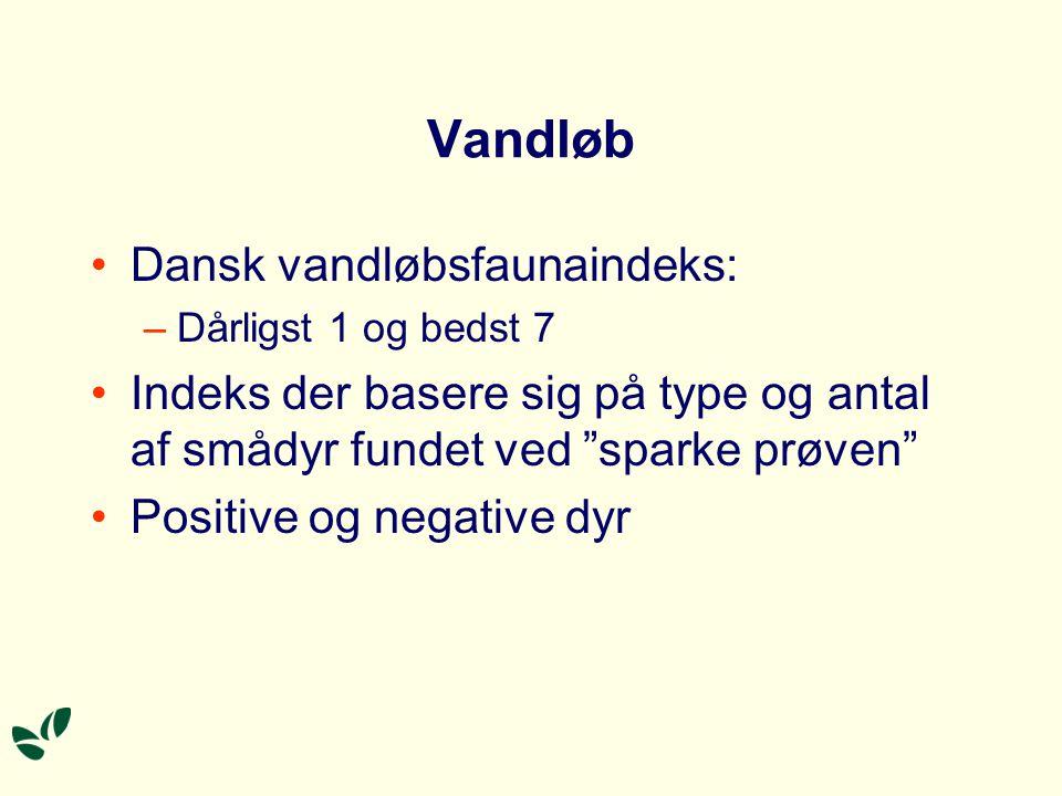 Vandløb Dansk vandløbsfaunaindeks:
