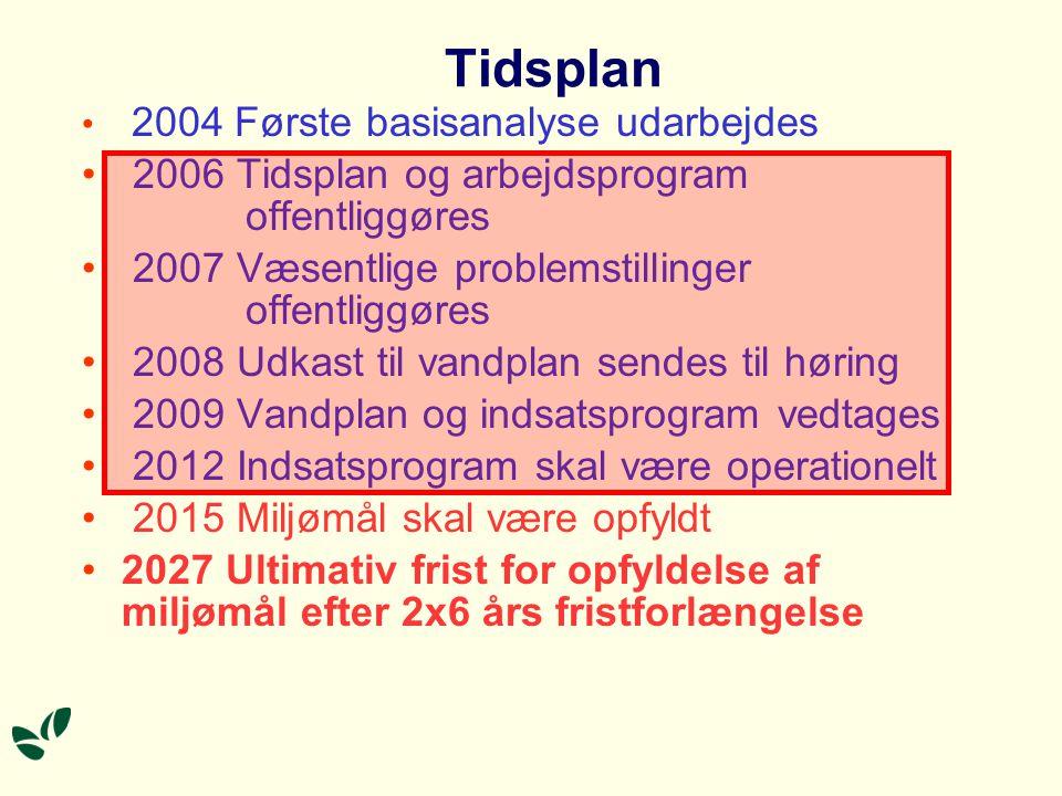 Tidsplan 2006 Tidsplan og arbejdsprogram offentliggøres