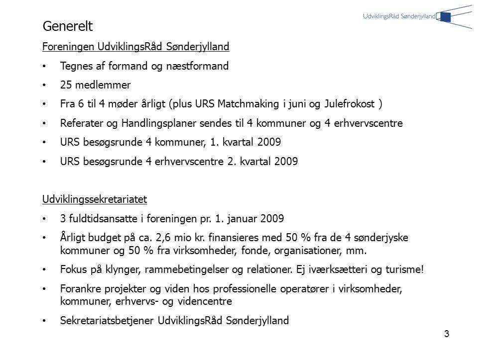 Generelt Foreningen UdviklingsRåd Sønderjylland